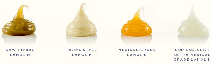 Grades of Lanolin. Lanolips