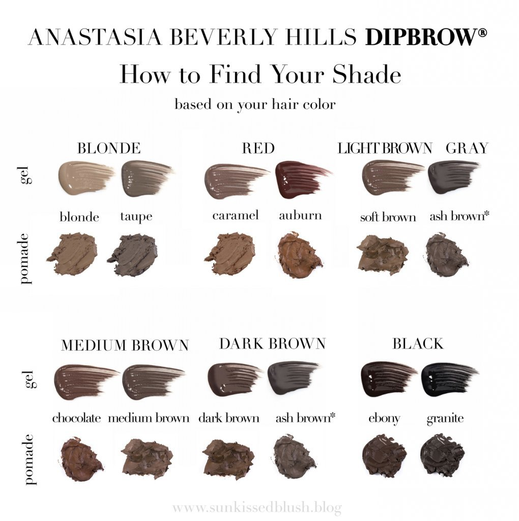 How to Find the Right Shade for Anastasia Beverly Hills DipBrow Pomade and DipBrow Gel based on your hair color