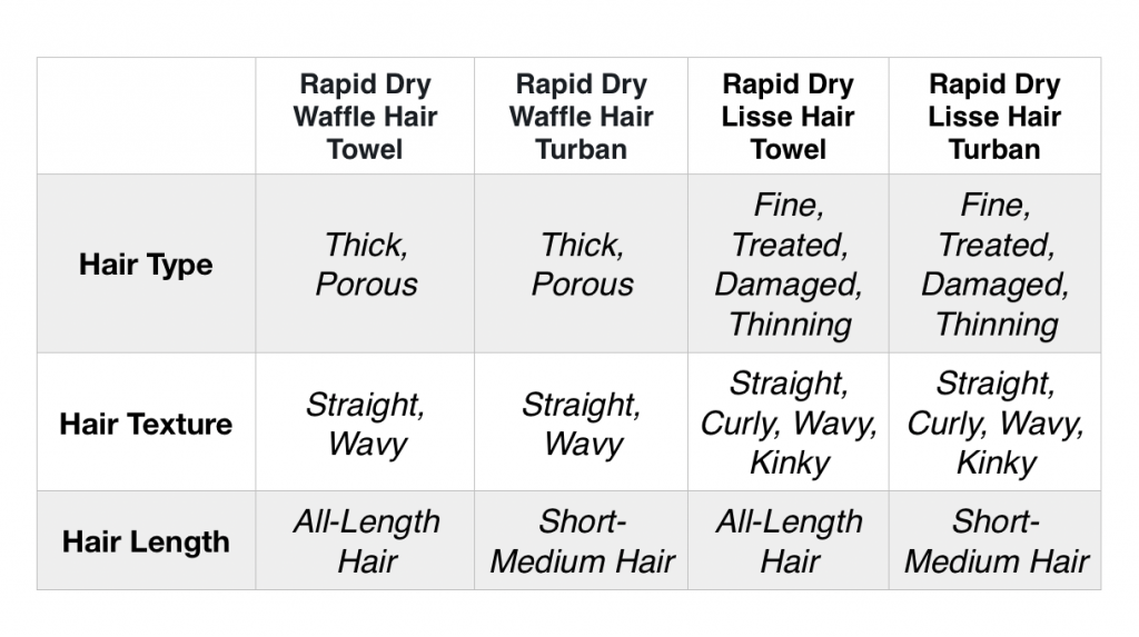 how to choose Aquis hair towel and turban based on your hair type, texture and length
